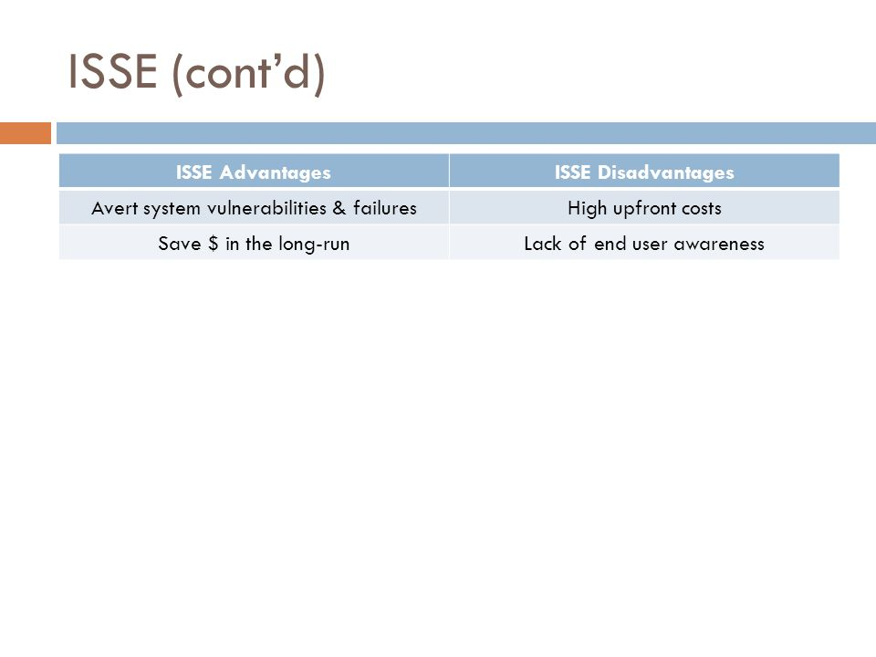 ISSE (cont'd) ISSE AdvantagesISSE Disadvantages Avert system vulnerabilities & failuresHigh upfront costs Save $ in the long-runLack of end user aware