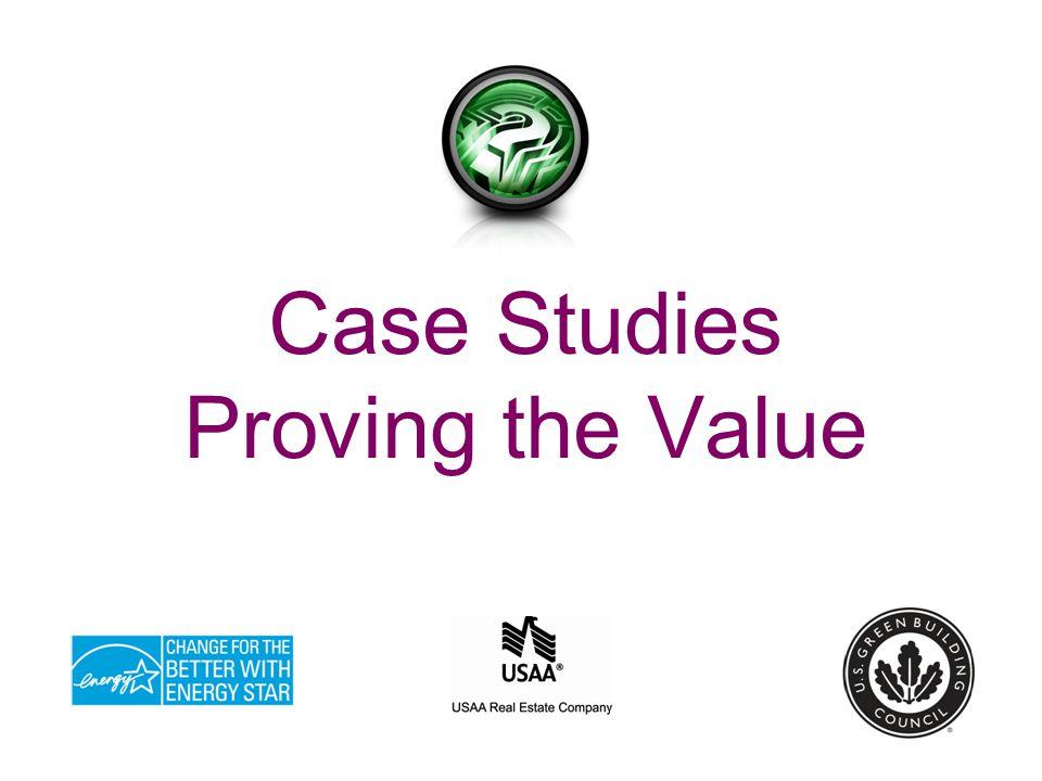 Case Studies Proving the Value