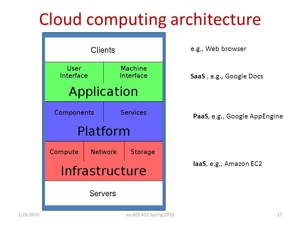 Cloud computing architecture 1/25/2010en.600.412 Spring 201017 e.g., Web browser SaaS, e.g., Google Docs PaaS, e.g., Google AppEngine IaaS, e.g., Amaz