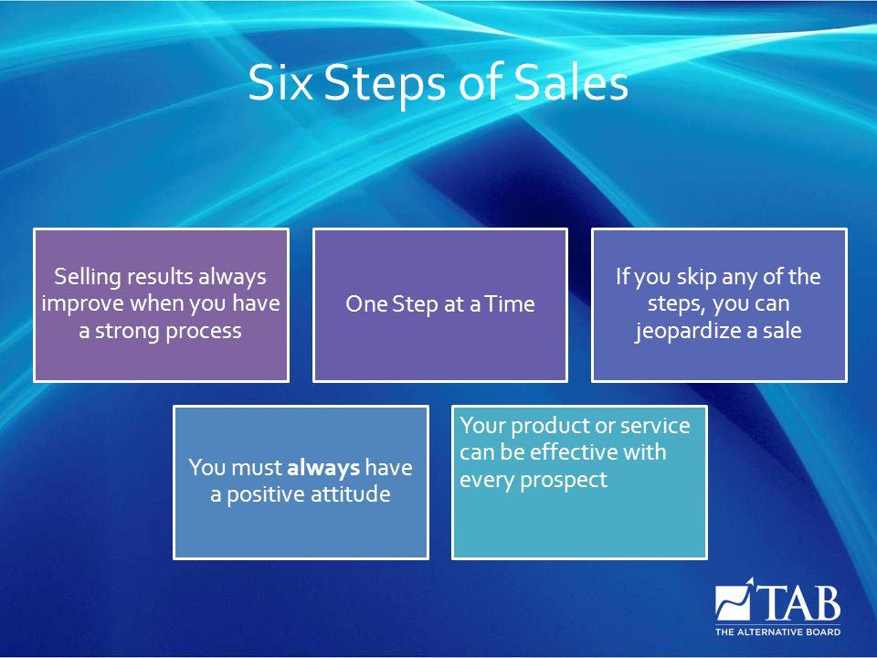 Six Steps of Sales Selling results always improve when you have a strong process One Step at a Time If you skip any of the steps, you can jeopardize a sale You must always have a positive attitude Your product or service can be effective with every prospect