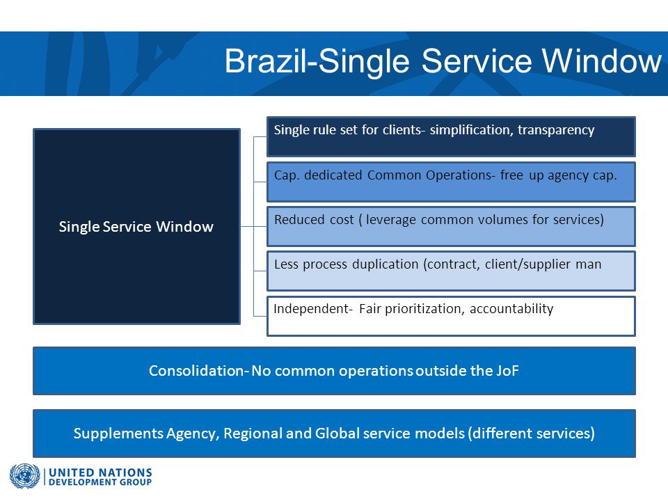 Brazil-Single Service Window Single Service Window Cap.