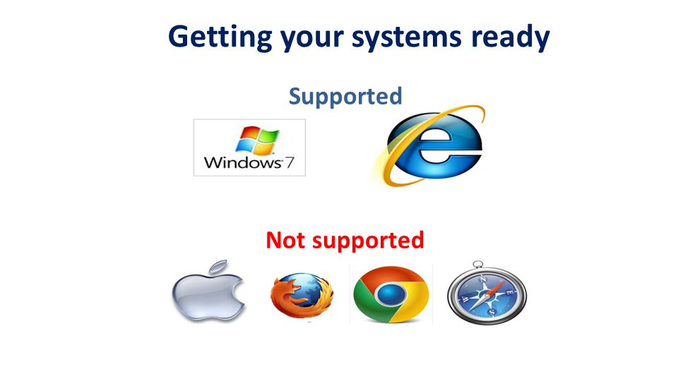 Getting your systems ready Supported Not supported