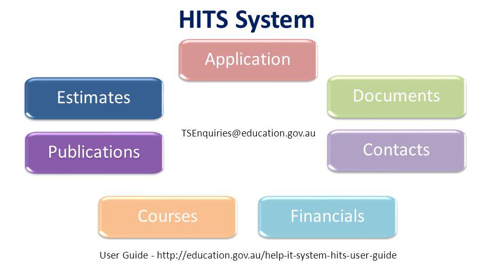 Application Documents Contacts Publications Courses Estimates HITS System User Guide - http://education.gov.au/help-it-system-hits-user-guide TSEnquiries@education.gov.au Financials