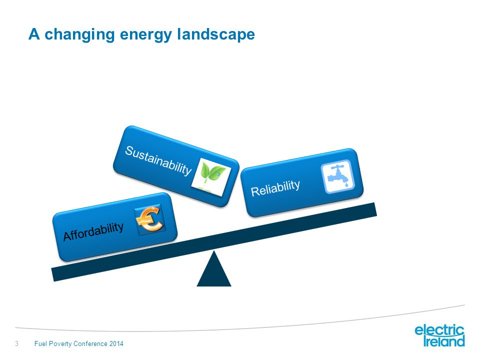 From an Energy Supplier perspective Title of presentation and date4 CER Definition Energy Supplier focus No Industry Definition Not currently possible for Energy Supplier to identify / segment Energy Poor.