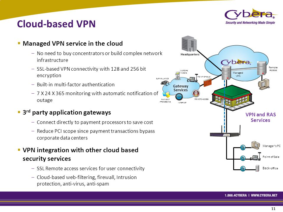 11 Cloud-based VPN  Managed VPN service in the cloud –No need to buy concentrators or build complex network infrastructure –SSL-based VPN connectivity with 128 and 256 bit encryption –Built-in multi-factor authentication –7 X 24 X 365 monitoring with automatic notification of outage  3 rd party application gateways –Connect directly to payment processors to save cost –Reduce PCI scope since payment transactions bypass corporate data centers  VPN integration with other cloud based security services –SSL Remote access services for user connectivity –Cloud-based web-filtering, firewall, Intrusion protection, anti-virus, anti-spam VPN and RAS Services Managed VPN Remote Access Headquarters Manager's PC Point of Sale Back- office IN-STORE KIOSKS SURVEILLANCE POINT OF SALE PAYMENT PROCESSING Gateway Services REMOTE ACCESS INTERNET