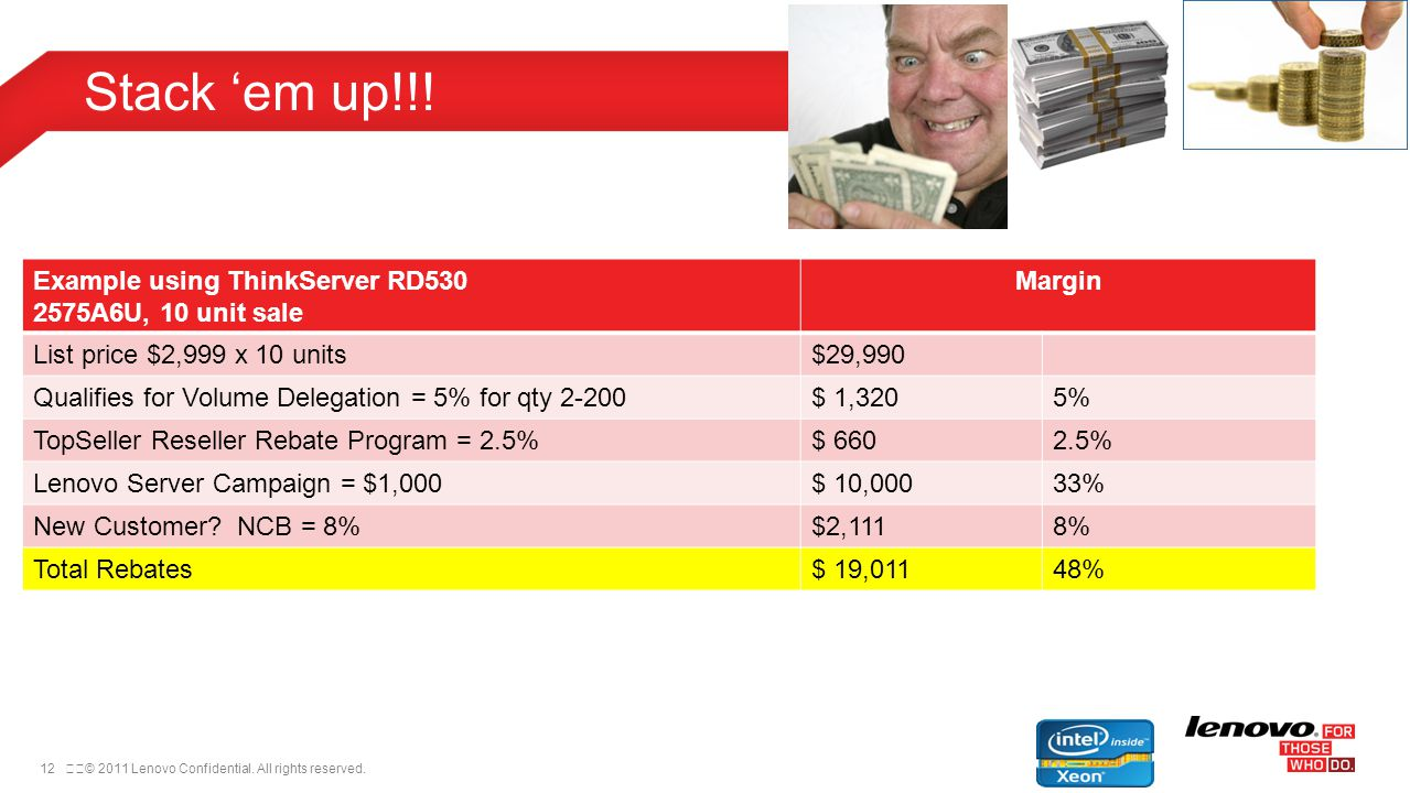 12© 2011 Lenovo Confidential. All rights reserved. Example using ThinkServer RD530 2575A6U, 10 unit sale Margin List price $2,999 x 10 units$29,990