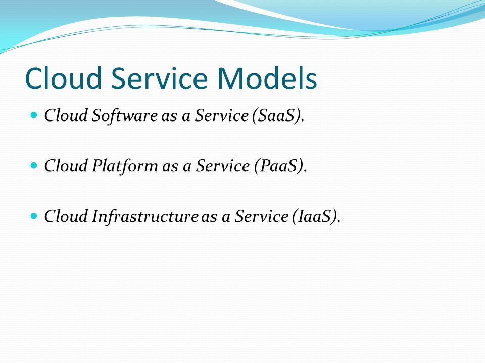 Cloud Deployment Models Private cloud. Community cloud. Public cloud. Hybrid cloud.