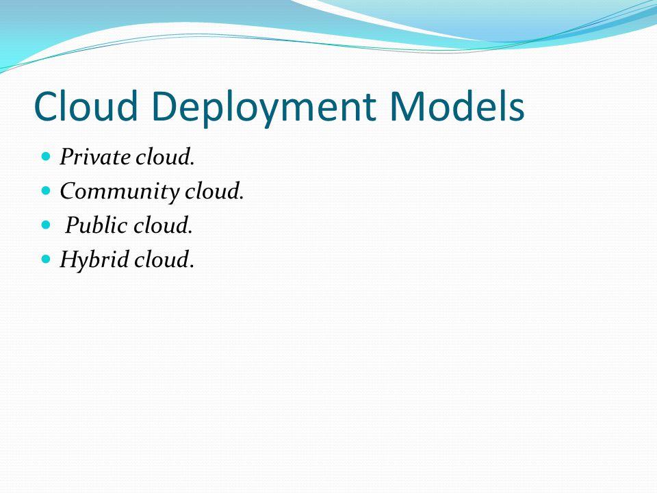 RMSI in the Cloud