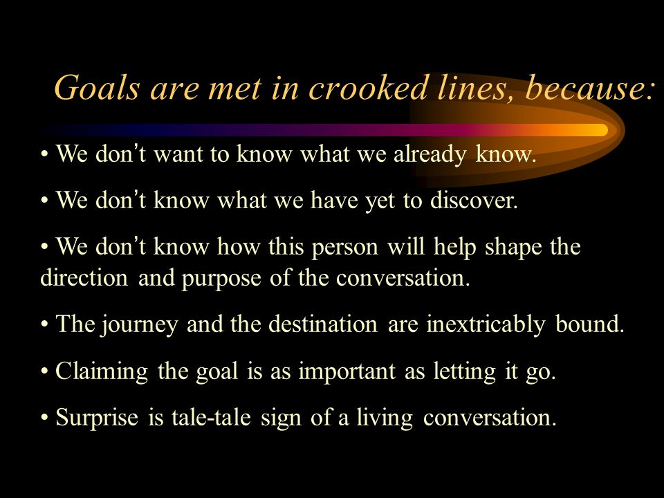 Criteria for viable Goals Purposeful Substantive Here and now Relational Specific Conversational