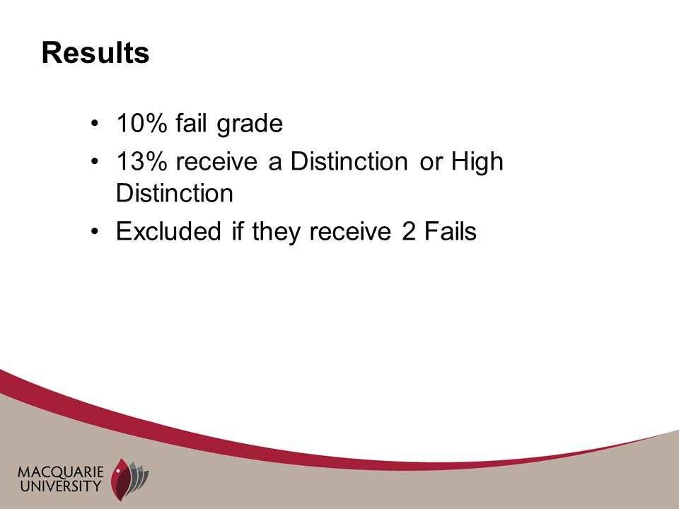 Results 10% fail grade 13% receive a Distinction or High Distinction Excluded if they receive 2 Fails