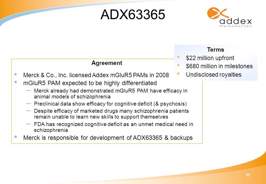11 ADX63365 Agreement Merck & Co., Inc.