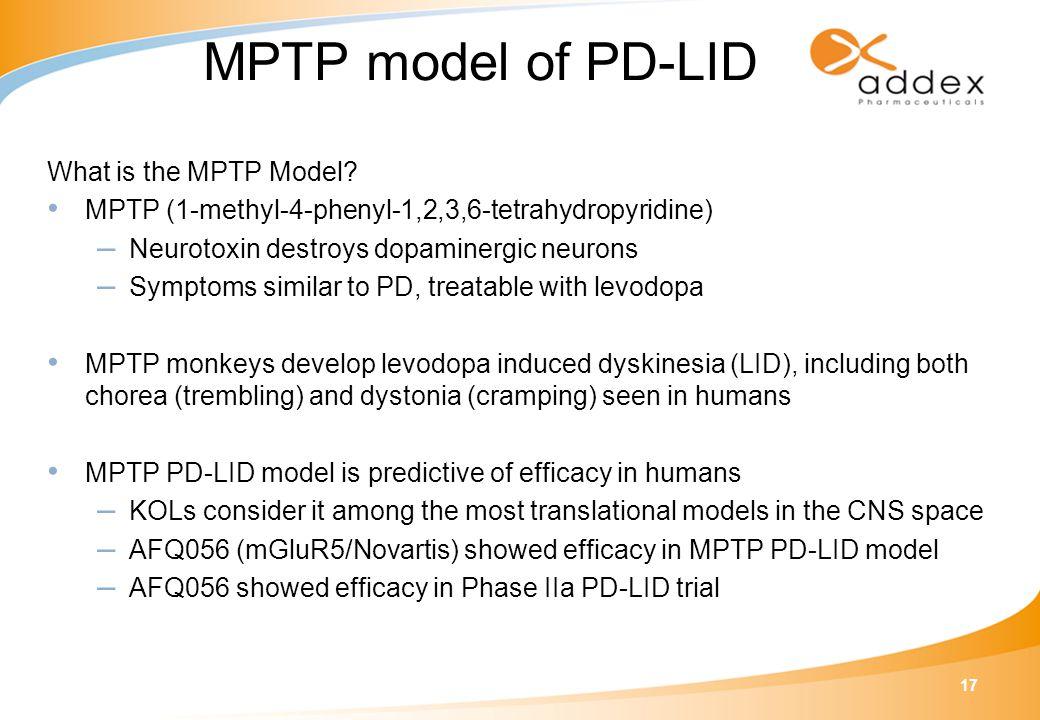 17 MPTP model of PD-LID What is the MPTP Model? MPTP (1-methyl-4-phenyl-1,2,3,6-tetrahydropyridine) – Neurotoxin destroys dopaminergic neurons – Sympt