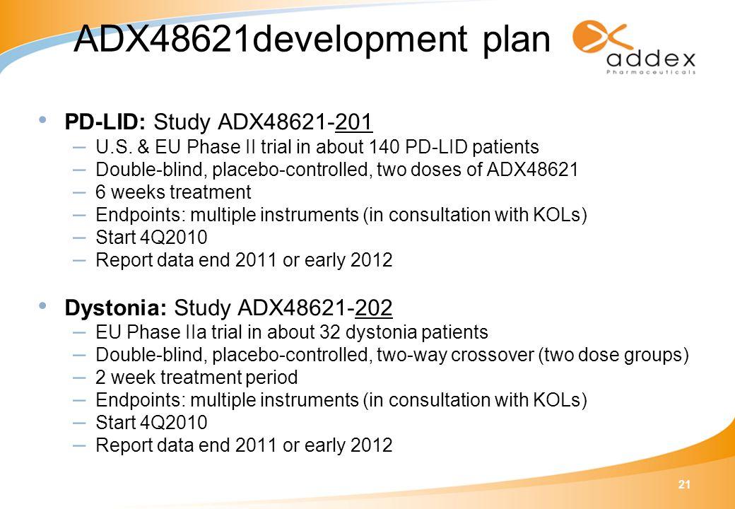 21 ADX48621development plan PD-LID: Study ADX48621-201 – U.S.