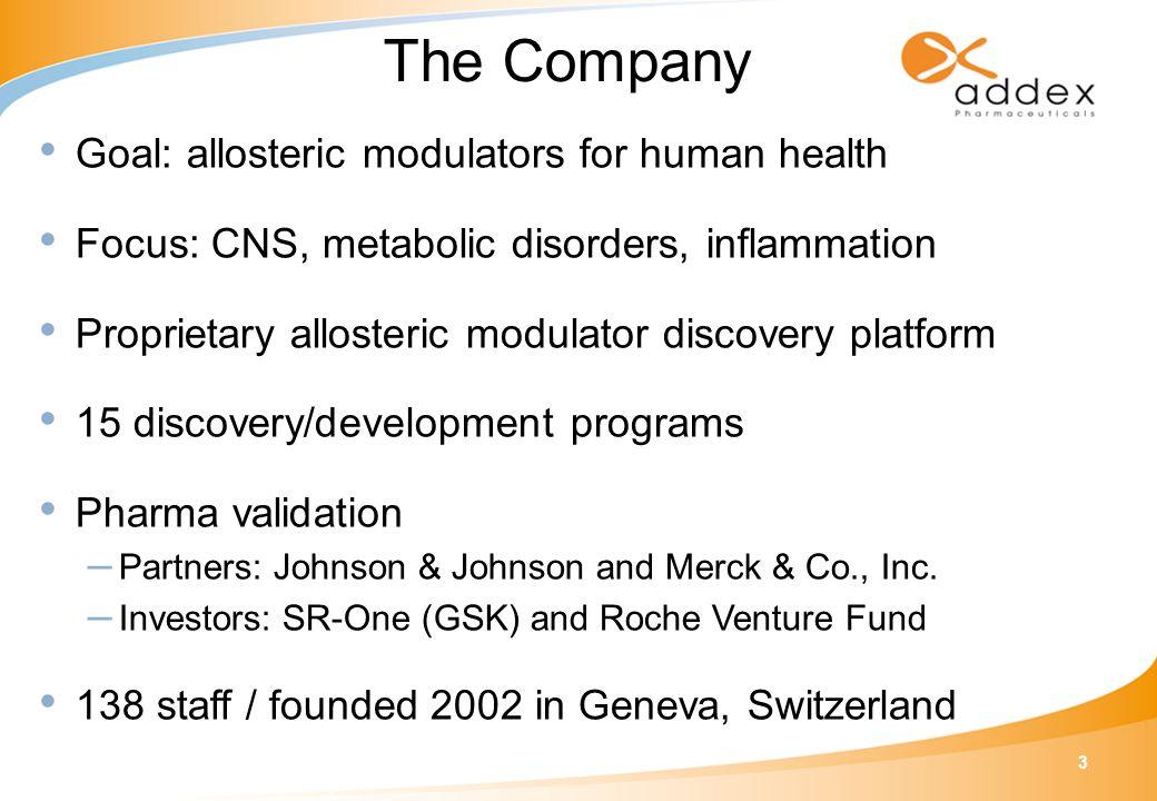 3 Goal: allosteric modulators for human health Focus: CNS, metabolic disorders, inflammation Proprietary allosteric modulator discovery platform 15 di