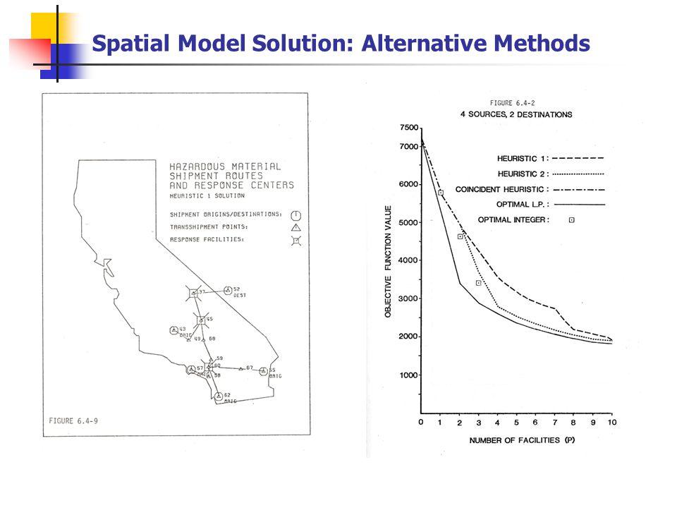 Spatial Model Solution: Alternative Methods