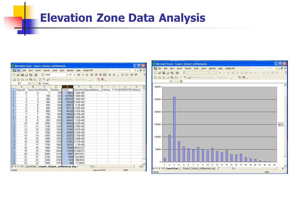 Elevation Zone Data Analysis
