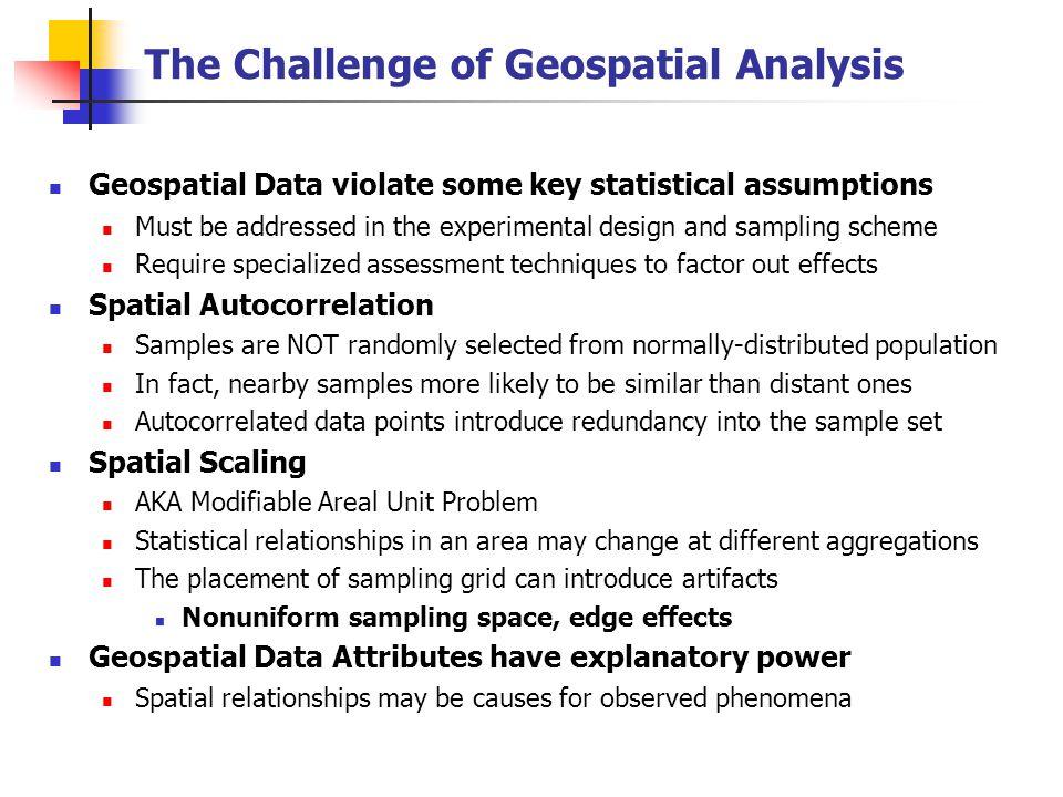 Digital Elevation Data Ingestion / Clipping