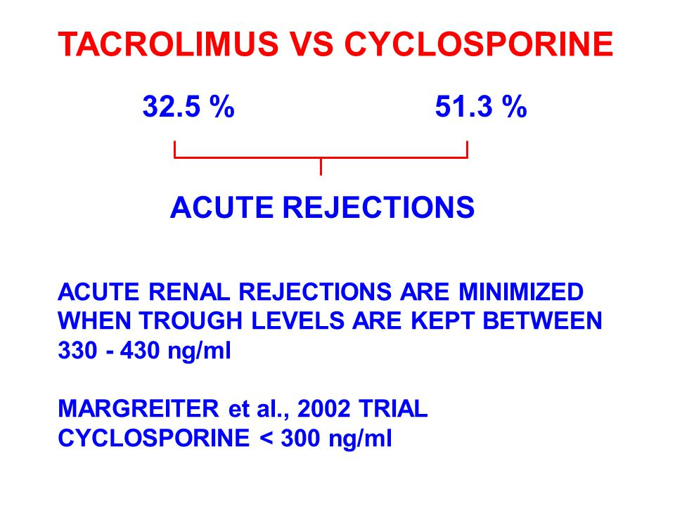ACUTE RENAL REJECTIONS ARE MINIMIZED WHEN TROUGH LEVELS ARE KEPT BETWEEN 330 - 430 ng/ml MARGREITER et al., 2002 TRIAL CYCLOSPORINE < 300 ng/ml TACROLIMUS VS CYCLOSPORINE 32.5 %51.3 % ACUTE REJECTIONS