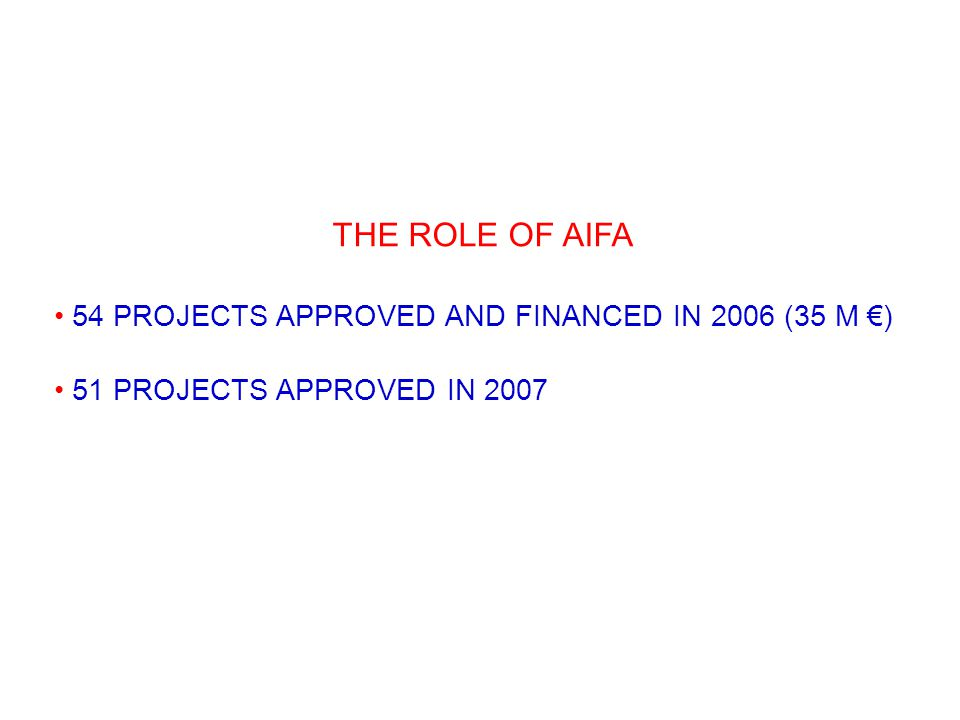 THE ROLE OF AIFA 54 PROJECTS APPROVED AND FINANCED IN 2006 (35 M €) 51 PROJECTS APPROVED IN 2007