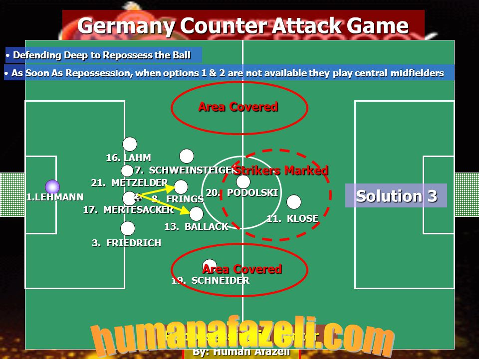 By: Human Afazeli 1.LEHMANN 3. FRIEDRICH 17. MERTESACKER 21.