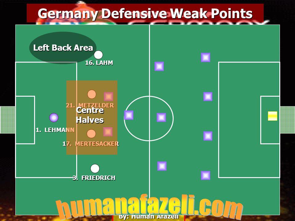 Germany Defensive Weak Points 1. LEHMANN 3. FRIEDRICH 17. MERTESACKER 21. METZELDER 16. LAHM Left Back Area Centre Halves