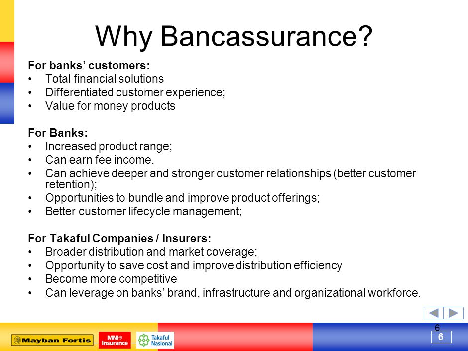 6 6 Why Bancassurance.