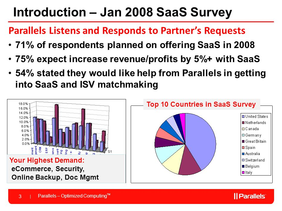 Parallels – Optimized Computing TM 14 Keepit.com (A&B Analyse Cph 2008)