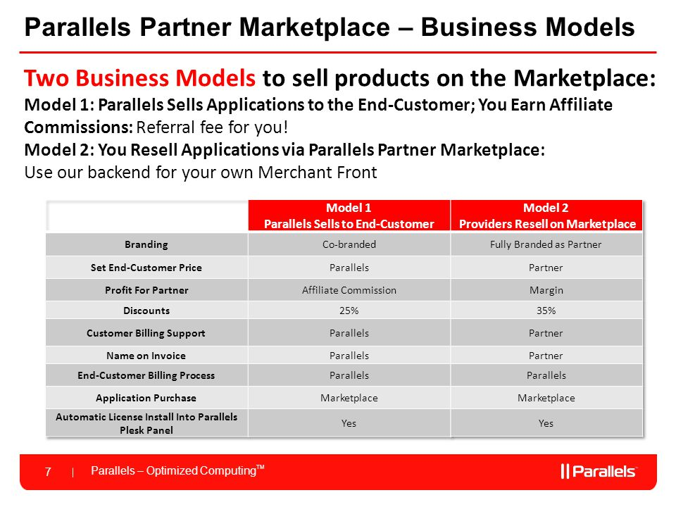 Parallels – Optimized Computing TM 8 Why Parallels Partner Marketplace .