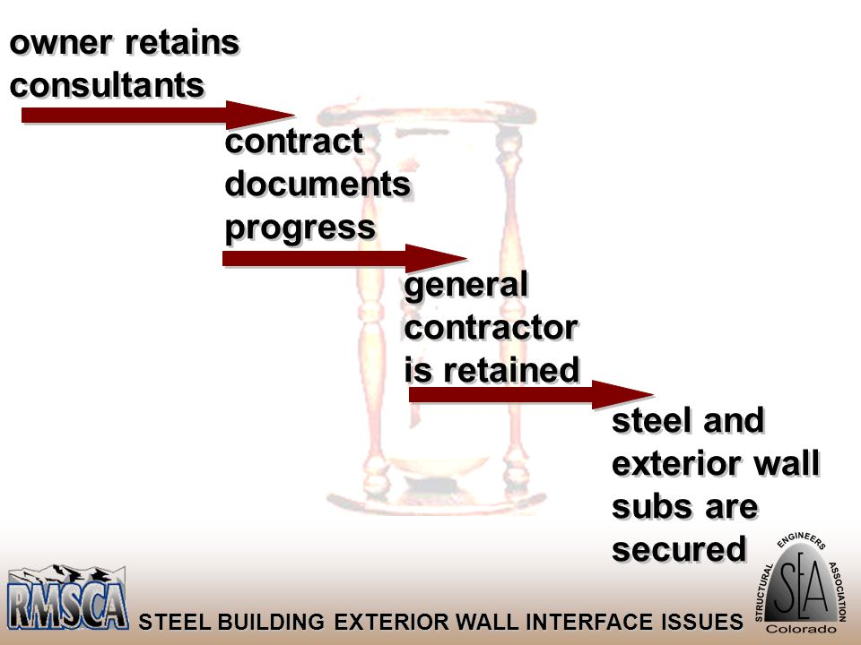 19 STEEL BUILDING EXTERIOR WALL INTERFACE ISSUES owner retains consultants contract documents progress general contractor is retained steel and exteri