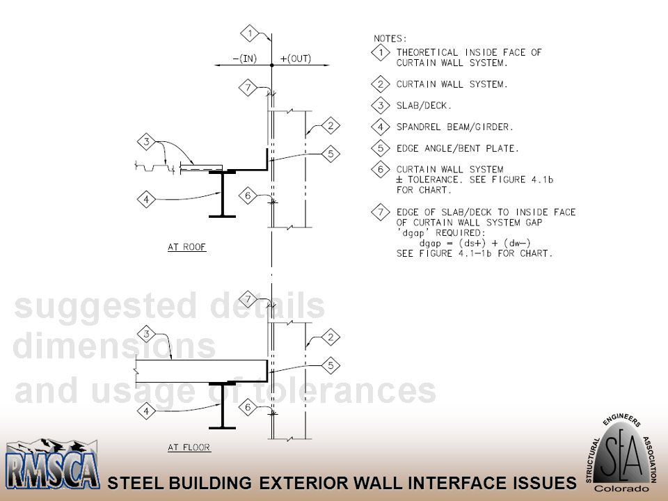 42 STEEL BUILDING EXTERIOR WALL INTERFACE ISSUES