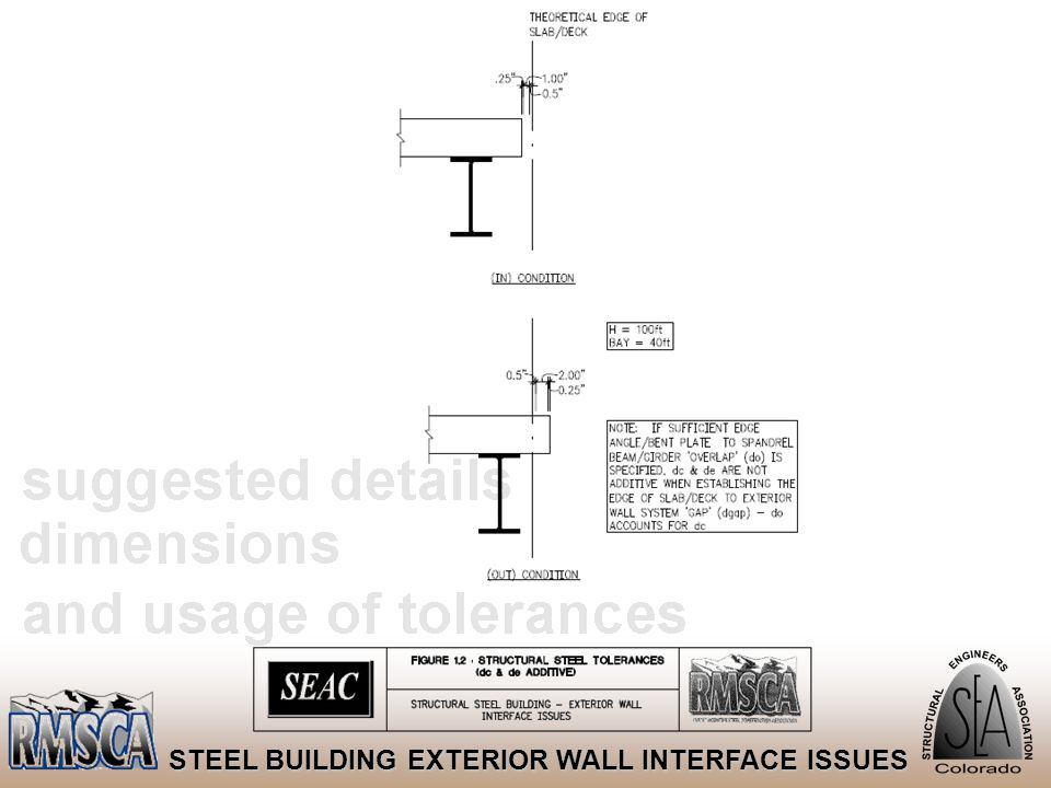 45 STEEL BUILDING EXTERIOR WALL INTERFACE ISSUES