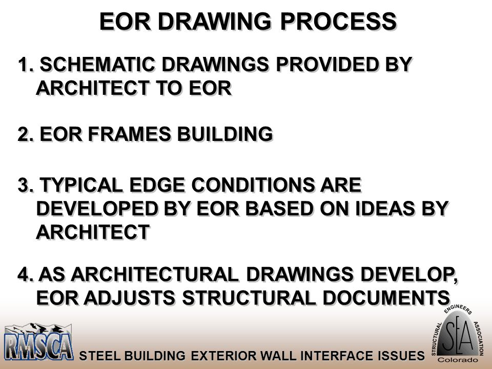 70 STEEL BUILDING EXTERIOR WALL INTERFACE ISSUES EOR DRAWING PROCESS 1. SCHEMATIC DRAWINGS PROVIDED BY ARCHITECT TO EOR 2. EOR FRAMES BUILDING 3. TYPI