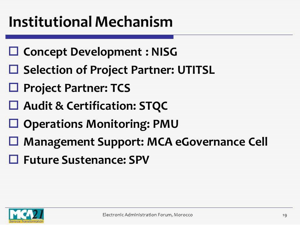 Institutional Mechanism  Concept Development : NISG  Selection of Project Partner: UTITSL  Project Partner: TCS  Audit & Certification: STQC  Ope