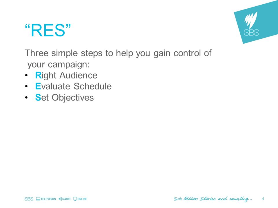 4 Three simple steps to help you gain control of your campaign: Right Audience Evaluate Schedule Set Objectives RES