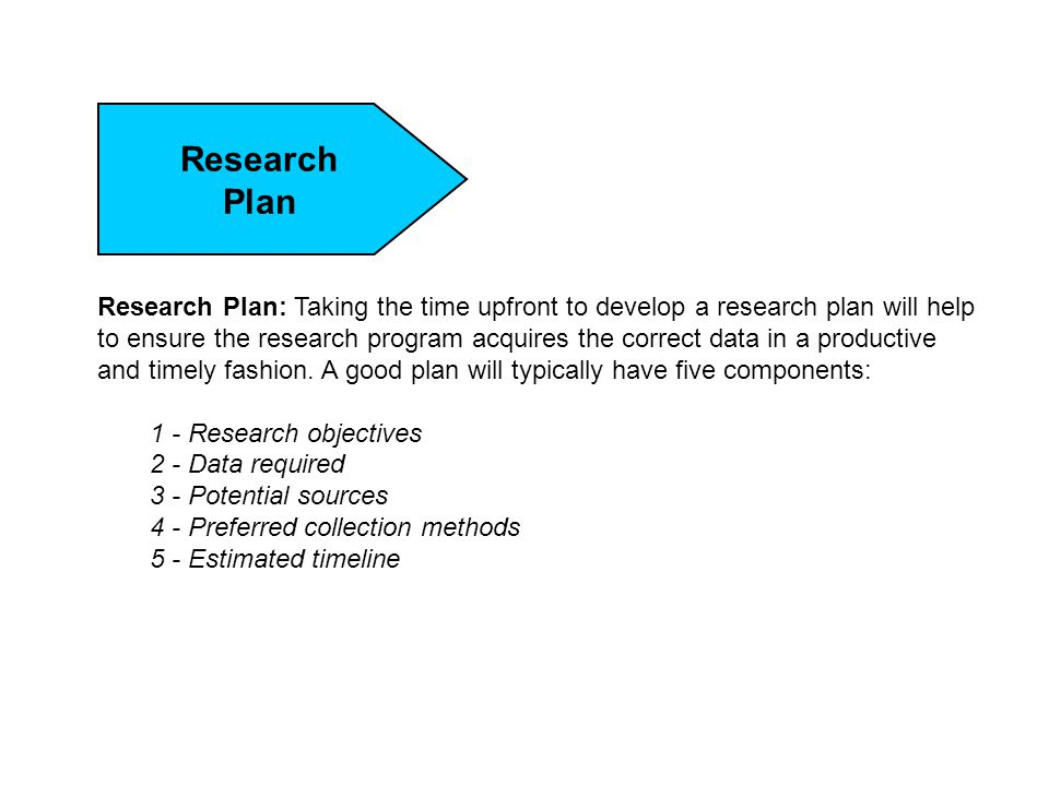 Research Plan Research Plan: Taking the time upfront to develop a research plan will help to ensure the research program acquires the correct data in