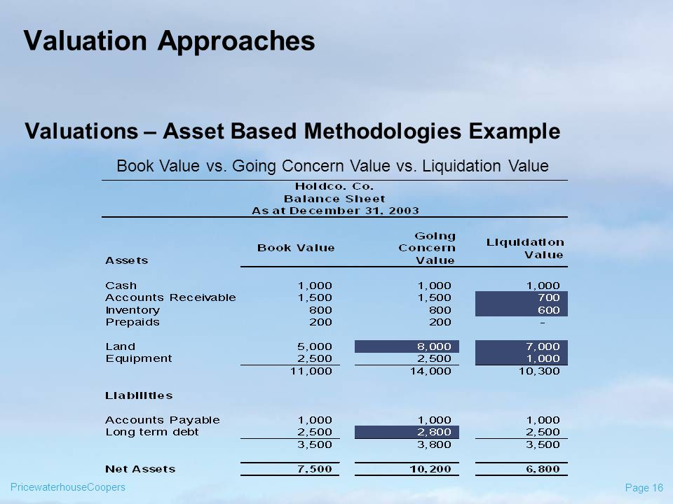 PricewaterhouseCoopers Page 16 Valuation Approaches Valuations – Asset Based Methodologies Example Book Value vs.