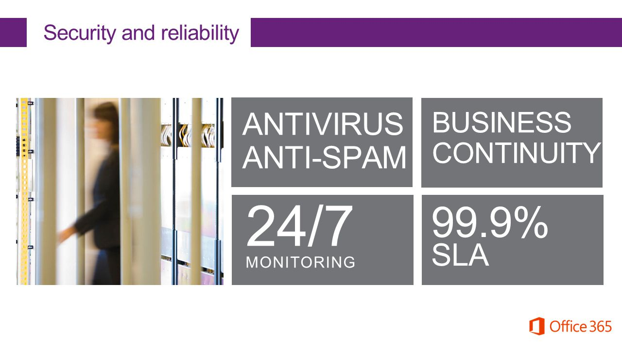 ANTIVIRUS ANTI-SPAM 24/7 MONITORING BUSINESS CONTINUITY 99.9% SLA Security and reliability