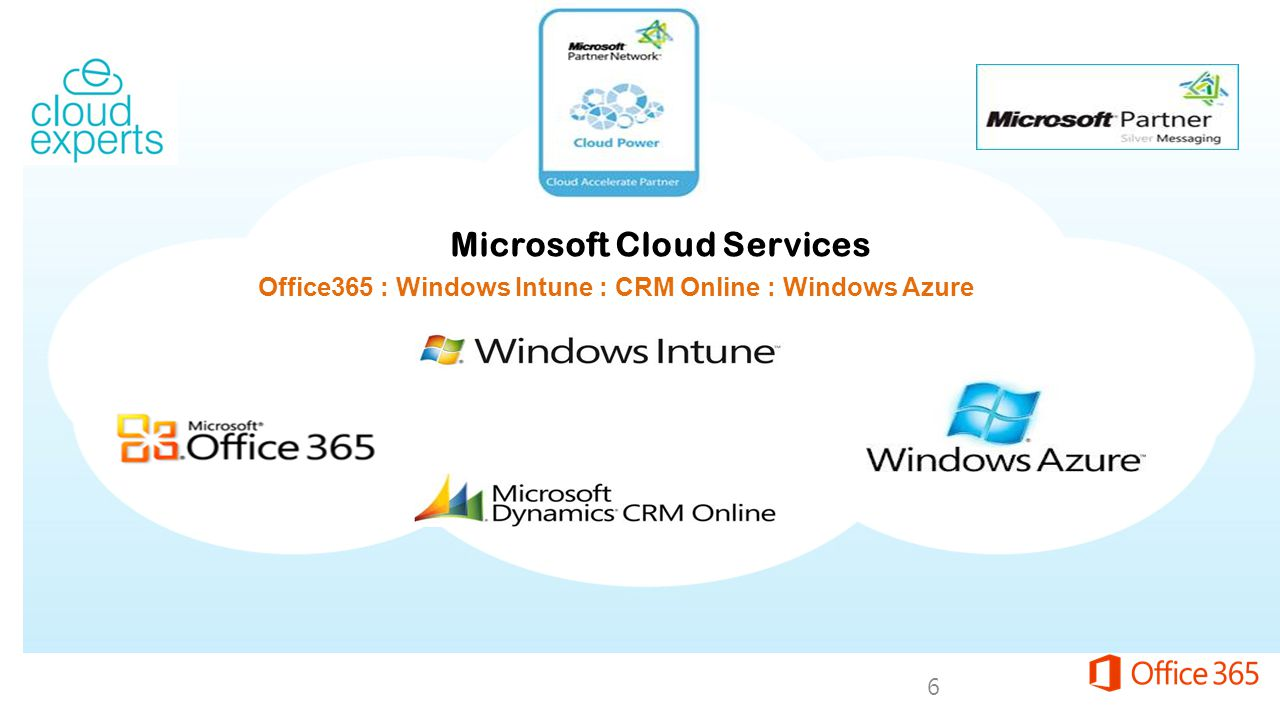 Title goes here Subtitle goes here Microsoft Cloud Services Office365 : Windows Intune : CRM Online : Windows Azure 6