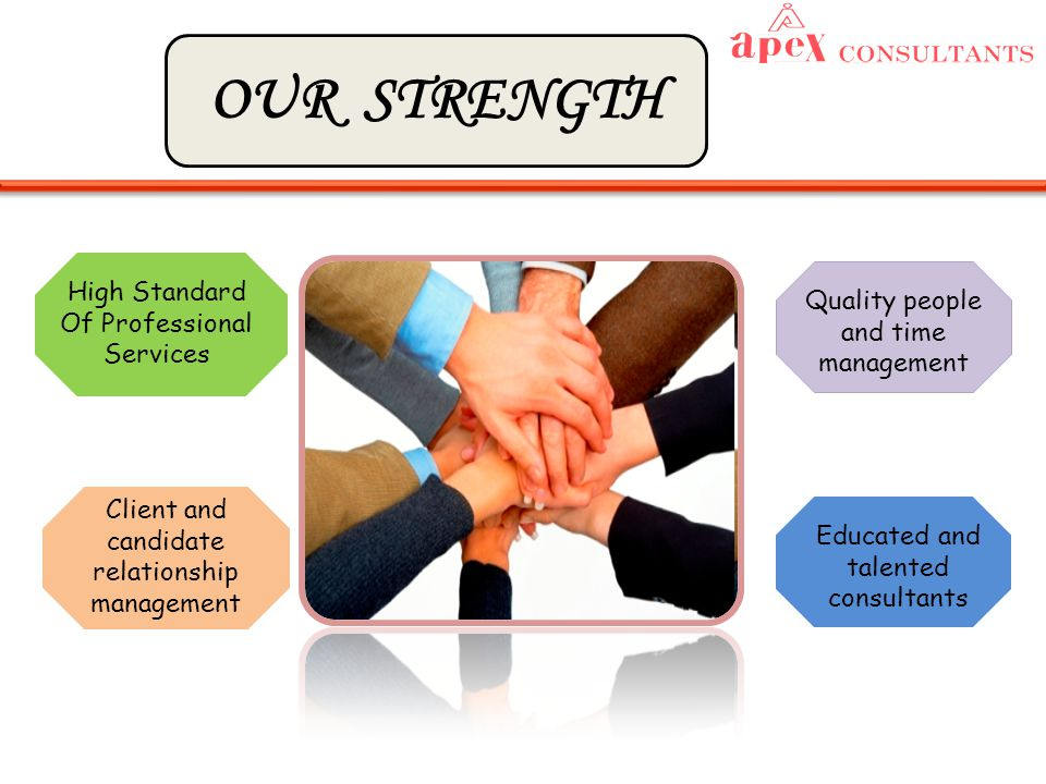 High Standard Of Professional Services Client and candidate relationship management OUR STRENGTH Quality people and time management Educated and talented consultants