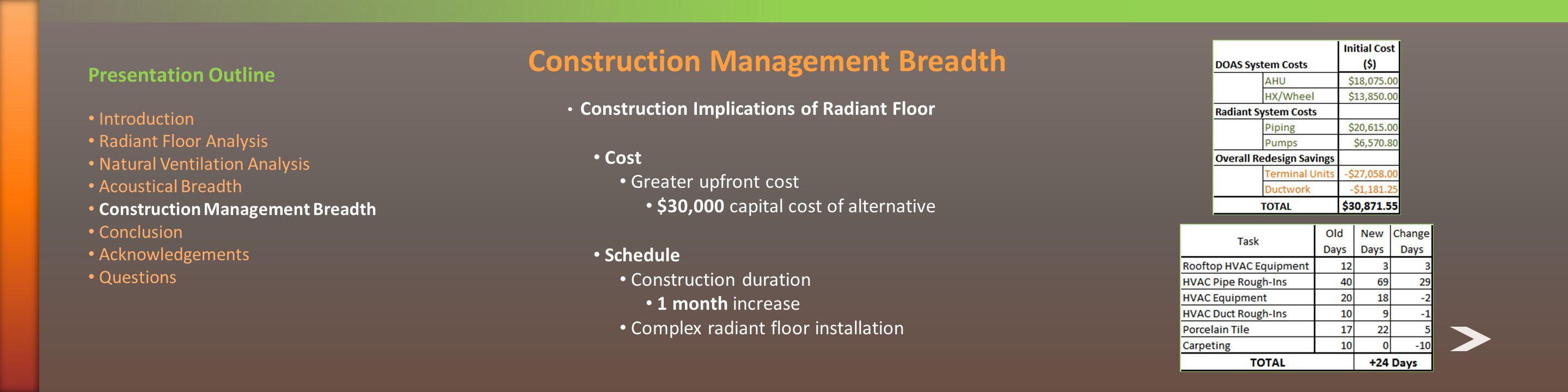 Construction Implications of Radiant Floor Cost Greater upfront cost $30,000 capital cost of alternative Schedule Construction duration 1 month increase Complex radiant floor installation Construction Management Breadth Presentation Outline Introduction Radiant Floor Analysis Natural Ventilation Analysis Acoustical Breadth Construction Management Breadth Conclusion Acknowledgements Questions