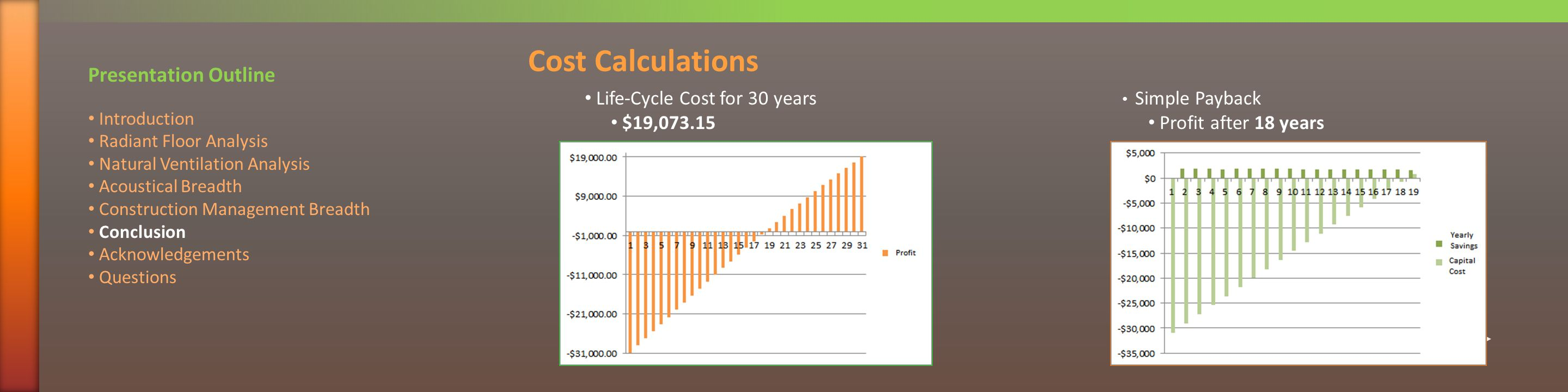 Life-Cycle Cost for 30 years $19,073.15 Cost Calculations Simple Payback Profit after 18 years Presentation Outline Introduction Radiant Floor Analysis Natural Ventilation Analysis Acoustical Breadth Construction Management Breadth Conclusion Acknowledgements Questions