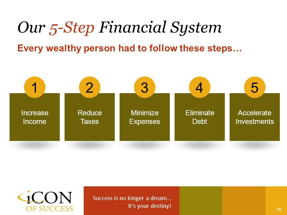 Success is no longer a dream… It's your destiny! 20 Our 5-Step Financial System Every wealthy person had to follow these steps… Increase Income 1 Redu