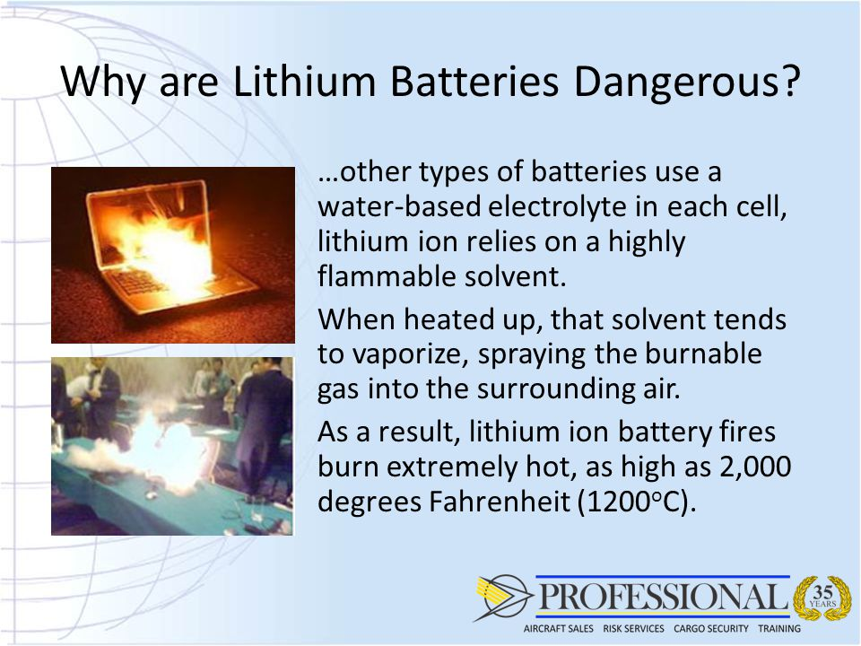 Why are Lithium Batteries Dangerous.