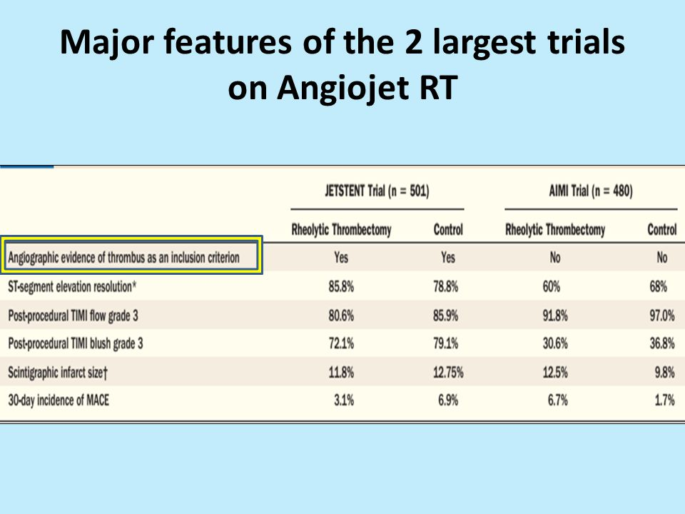 Major features of the 2 largest trials on Angiojet RT