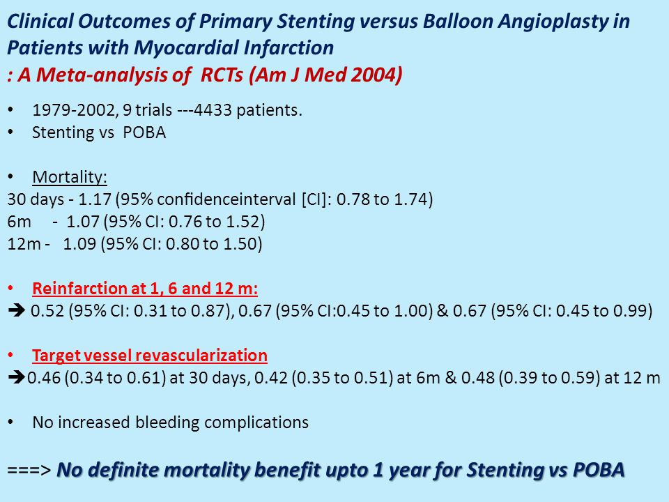 Clinical Outcomes of Primary Stenting versus Balloon Angioplasty in Patients with Myocardial Infarction : A Meta-analysis of RCTs (Am J Med 2004) 1979-2002, 9 trials ---4433 patients.