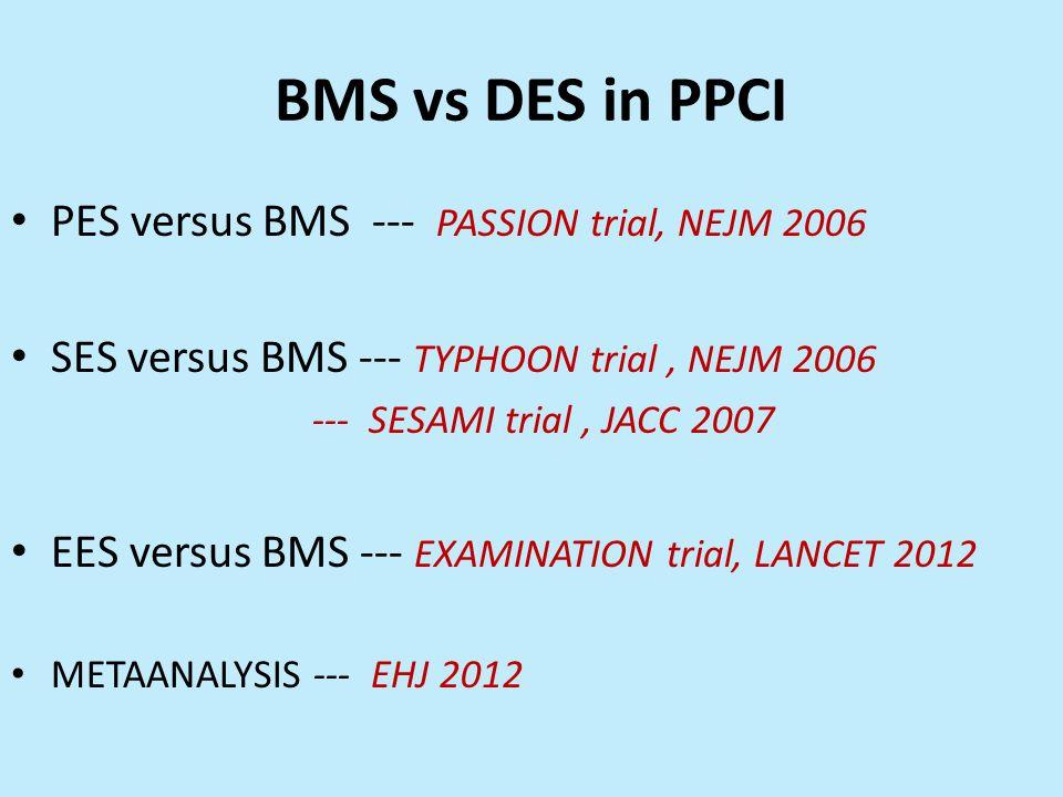 BMS vs DES in PPCI PES versus BMS --- PASSION trial, NEJM 2006 SES versus BMS --- TYPHOON trial, NEJM 2006 --- SESAMI trial, JACC 2007 EES versus BMS