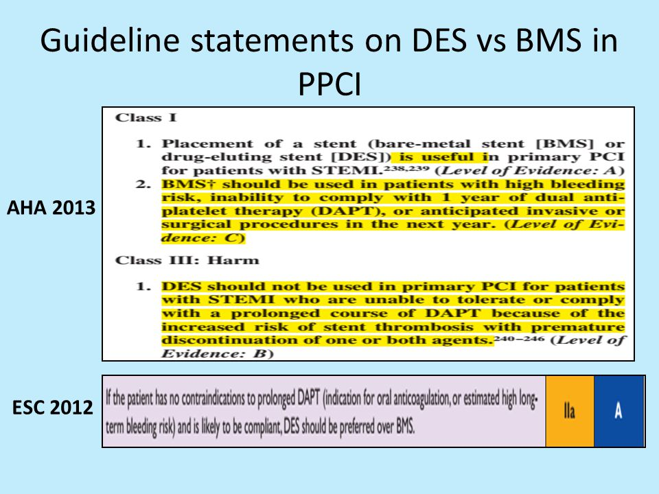 Guideline statements on DES vs BMS in PPCI AHA 2013 ESC 2012