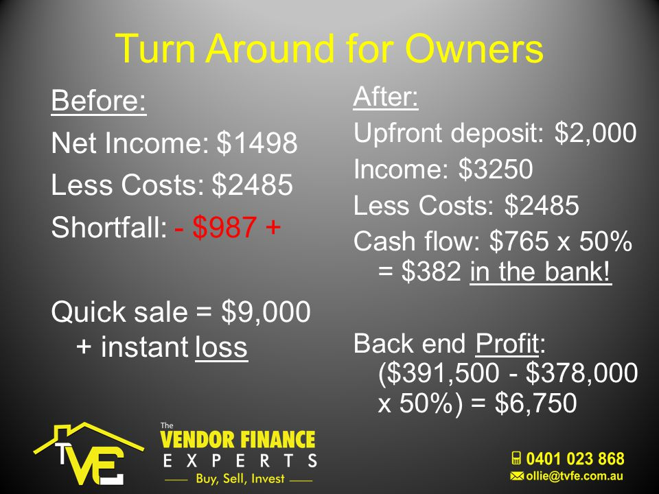 Turn Around for Owners After: Upfront deposit: $2,000 Income: $3250 Less Costs: $2485 Cash flow: $765 x 50% = $382 in the bank.