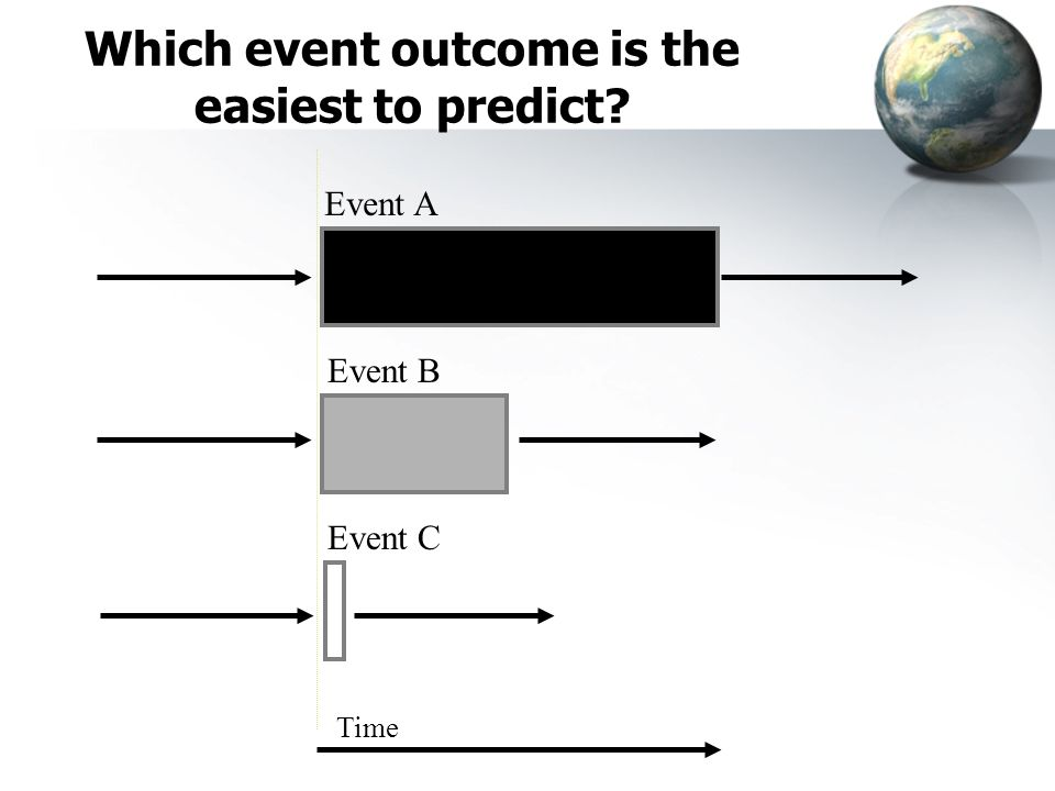Which event outcome is the easiest to predict? Time Event A Event B Event C