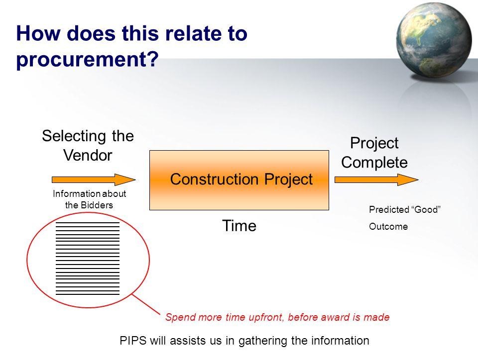 Selecting the Vendor Project Complete How does this relate to procurement.